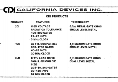 cdi_products.png