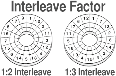 interleave-factor.png